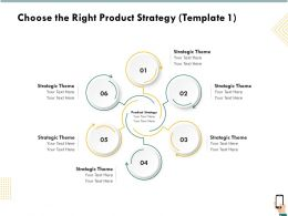 Choose The Right Product Strategy R261 Ppt Powerpoint Presentation Icon