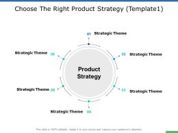 Choose The Right Product Strategy Strategic Theme Ppt Powerpoint Presentation Pictures Design