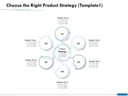 Choose The Right Product Strategy Theme Ppt Powerpoint Presentation Download