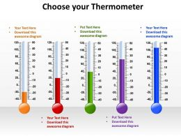 Choose Your Thermometer