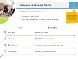 Choosing A Business Name Firm Guidebook Ppt Graphics