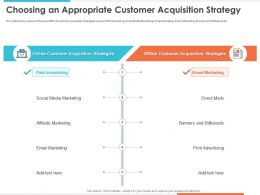 Choosing An Appropriate Customer Acquisition Strategy Affiliate Marketing Ppt Shows