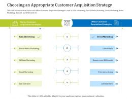 Choosing An Appropriate Customer Acquisition Strategy Offline Ppt Powerpoint Example