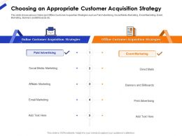 Choosing An Appropriate Customer Acquisition Strategy Ppt Gallery