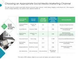 Choosing An Appropriate Social Media Marketing Channel Client Acquisition Costing For Acquiring Ppt Tips