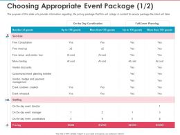 Choosing Appropriate Event Package Consultation Ppt Powerpoint Presentation Infographics Themes
