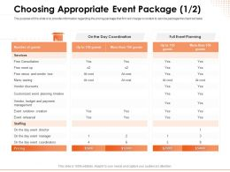 Choosing Appropriate Event Package Discounts Powerpoint Presentation Example Topics