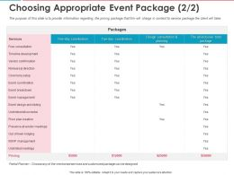 Choosing Appropriate Event Package Ppt Powerpoint Presentation Show Display