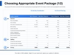 Choosing Appropriate Event Package Rundown Ppt Powerpoint Presentation Picture