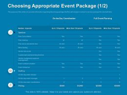Choosing Appropriate Event Package Services Ppt Powerpoint Presentation Aids