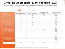 Choosing Appropriate Event Package Setup Ppt Powerpoint Presentation Guide
