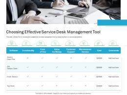 Choosing Effective Service Desk Management Tool Effective IT service Excellence Ppt Clipart
