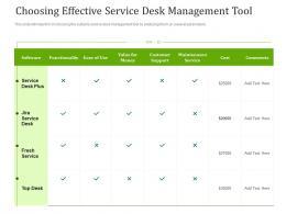 Choosing Effective Service Desk Management Tool Ppt Infographics