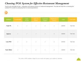Choosing POS System For Effective Restaurant Management For Ppt Powerpoint Structure