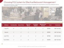 Choosing Pos System For Effective Restaurant Management Ppt Powerpoint Presentation Layouts Elements