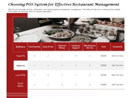 Choosing POS System For Effective Restaurant Management Ppt Summary Vector