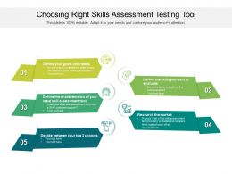 Choosing Right Skills Assessment Testing Tool
