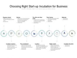 Choosing Right Start Up Incubation For Business