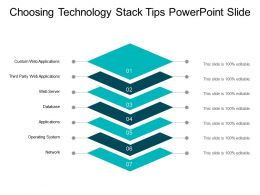 Choosing Technology Stack Tips Powerpoint Slide