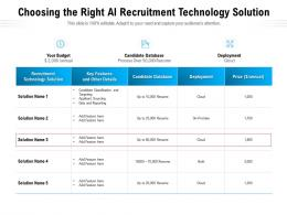 Choosing The Right Ai Recruitment Technology Solution