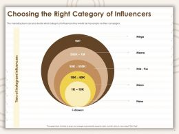 Choosing The Right Category Of Influencers Instagram Ppt Powerpoint Presentation Slides Clipart