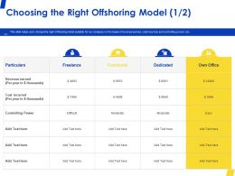 Choosing The Right Offshoring Model Cost Ppt Powerpoint Presentation Slides Microsoft
