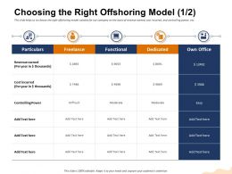Choosing The Right Offshoring Model Power Ppt Powerpoint Presentation Infographic Tutorials