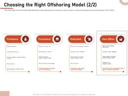 Choosing The Right Offshoring Model Quality Controls Ppt Powerpoint Deck