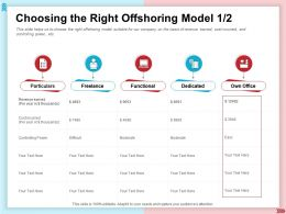 Choosing The Right Offshoring Model Revenue Earned Ppt Powerpoint Examples