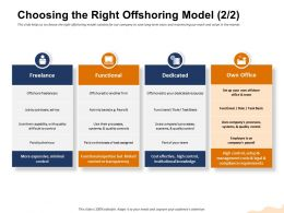 Choosing The Right Offshoring Model Role Task Ppt Powerpoint Presentation Infographics Icon