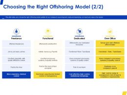 Choosing The Right Offshoring Model Task Ppt Powerpoint Presentation Gallery Graphics