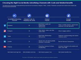 Choosing The Right Social Media Advertising Channels With Costs And Related Benefits Purpose Ppt Slides