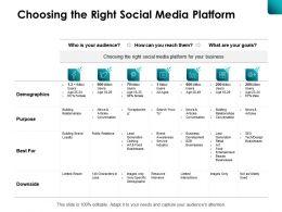 Choosing The Right Social Media Platform Purpose Ppt Powerpoint Presentation Diagram