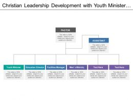 Christian Leadership Development With Youth Minister And Education Director