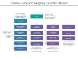 Christian Leadership Religious Hierarchy Structure