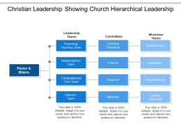 Christian Leadership Showing Church Hierarchical Leadership