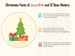 Christmas Facts Of Jesus Birth And 12 Days History