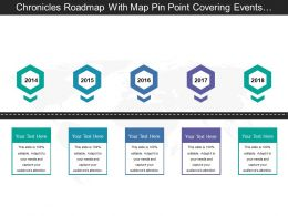 Chronicles Roadmap With Map Pin Point Covering Events Of Organisation