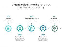 Chronological Timeline For A New Established Company