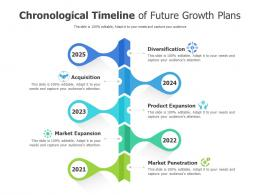 Chronological Timeline Of Future Growth Plans