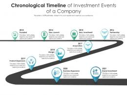 Chronological Timeline Of Investment Events Of A Company