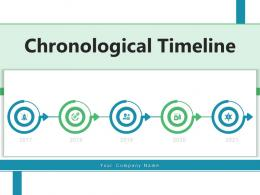 Chronological Timeline Organization Leadership Partnership Business Expansion Acquisition