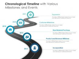 Chronological Timeline With Various Milestones And Events