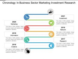 Chronology In Business Sector Marketing Investment Research