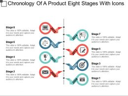 Chronology Of A Product Eight Stages With Icons