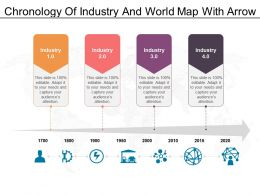 Chronology Of Industry And World Map With Arrow