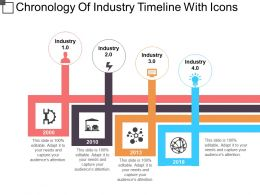 Chronology Of Industry Timeline With Icons