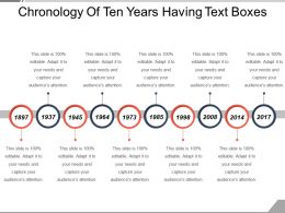 Chronology Of Ten Years Having Text Boxes