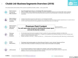Chubb Ltd Business Segments Overview 2018