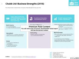 Chubb Ltd Business Strengths 2018